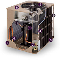 Air conditionig parts for sale in orange county